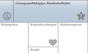 Business Model Canvas Ausschnitt 1